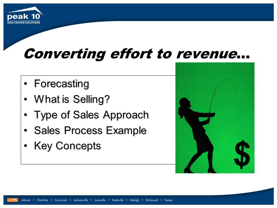 Converting effort to revenue… ForecastingForecasting What is Selling What is Selling.