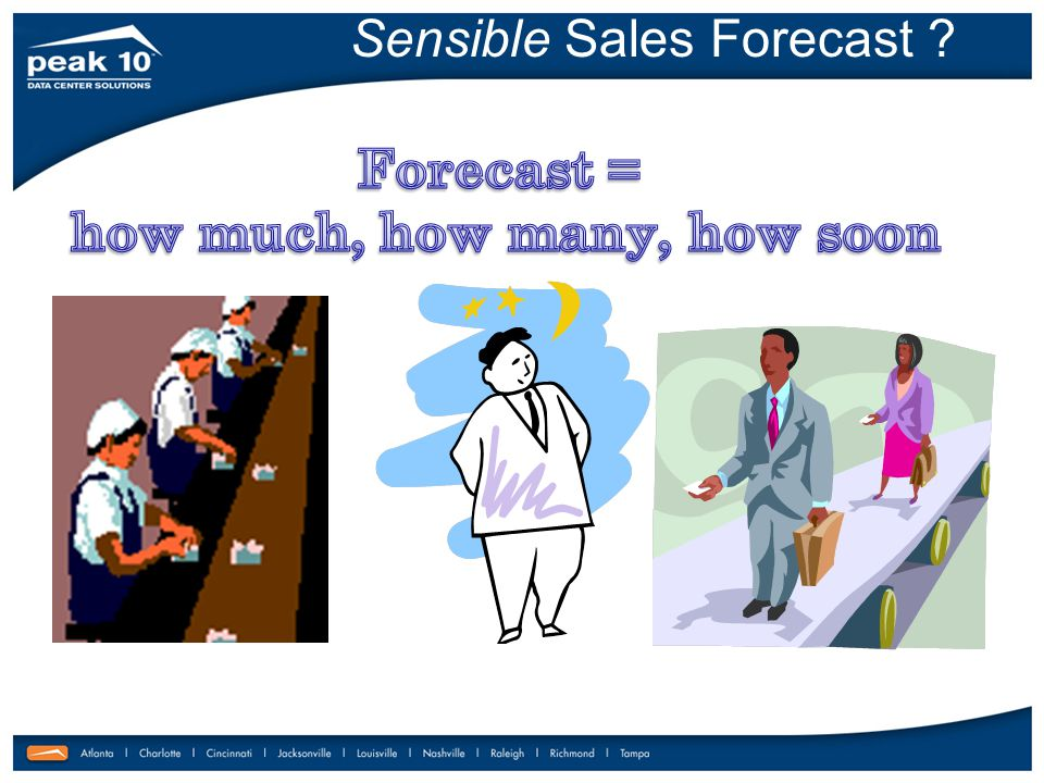 Setting the first Forecast Number of Units of Products or Services Sales Cycle = Time to Close Number of Sales Cycles Required at the same time Number of Reps Required Revenue Required