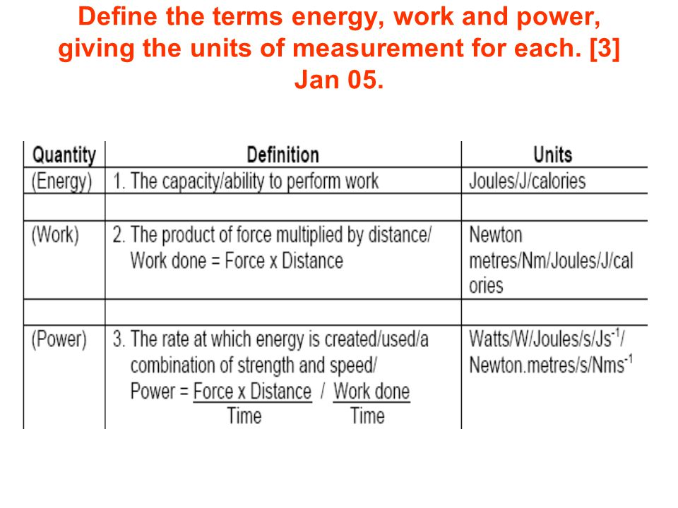 Define the terms energy, work and power, giving the units of measurement for each. [3] Jan 05.