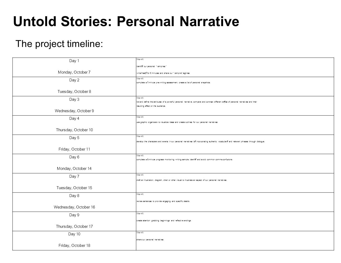 """Untold Stories: Personal Narrative The project timeline: Day 1 Monday, October 7 We will: identify our personal """"vampires."""" write freely for 5 minutes"""