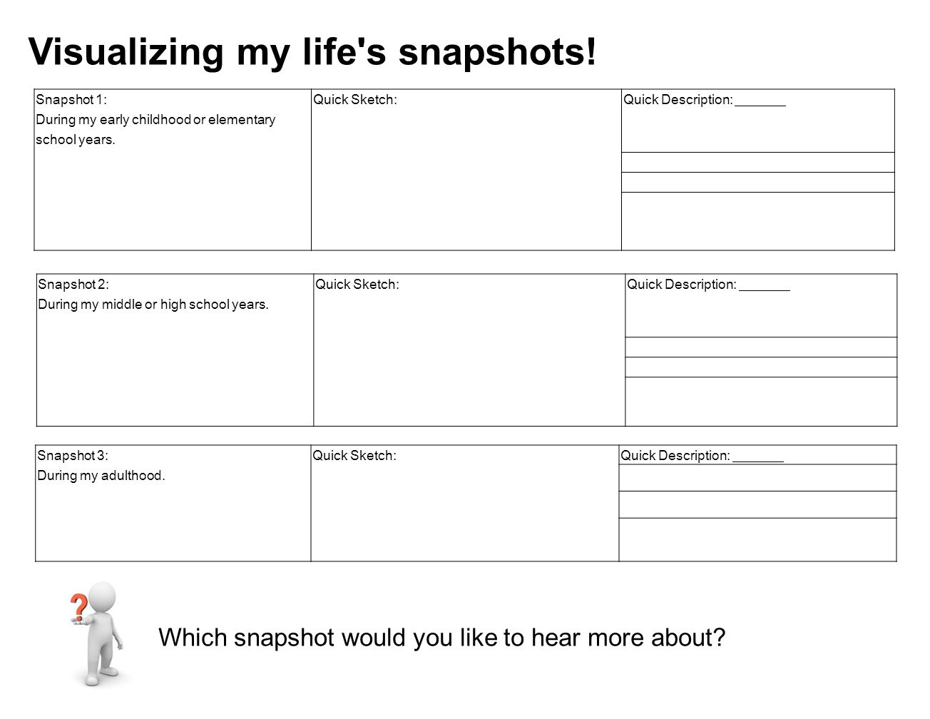Which snapshot would you like to hear more about? Visualizing my life's snapshots! Snapshot 1: During my early childhood or elementary school years. Q