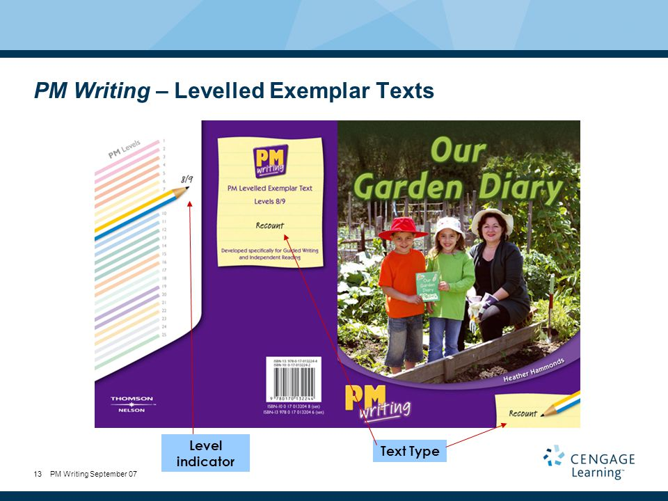 PM Writing September 0713 PM Writing – Levelled Exemplar Texts Level indicator Text Type