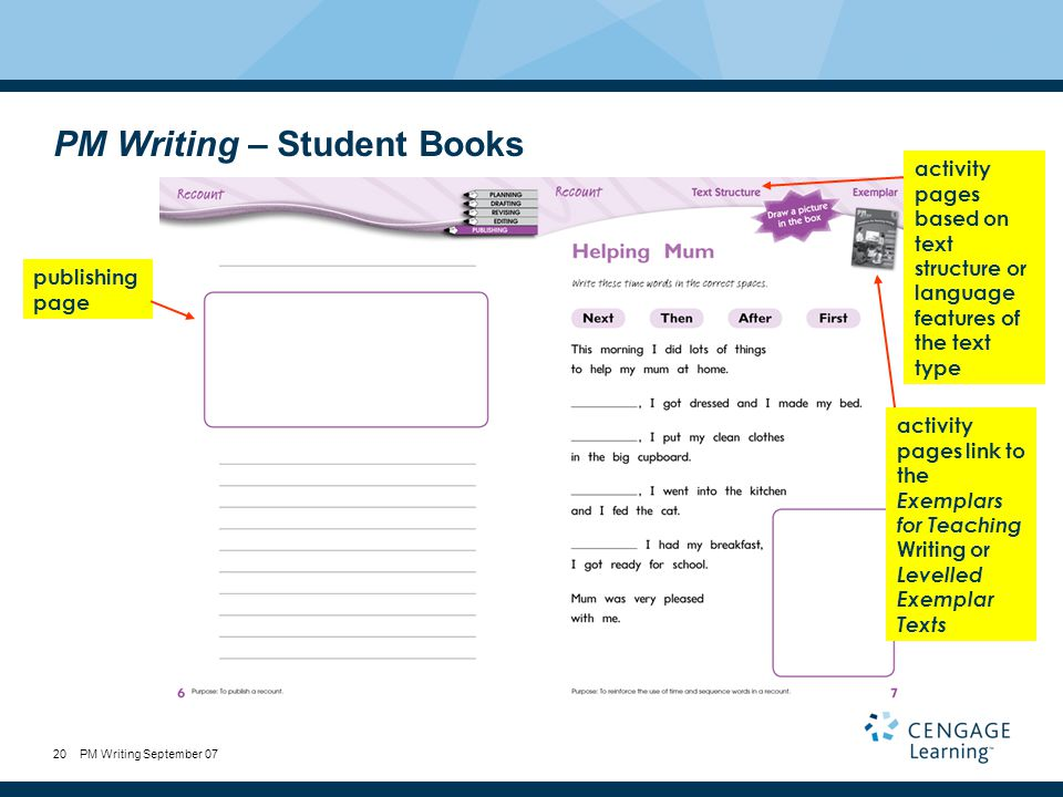 PM Writing September 0720 PM Writing – Student Books publishing page activity pages link to the Exemplars for Teaching Writing or Levelled Exemplar Texts activity pages based on text structure or language features of the text type