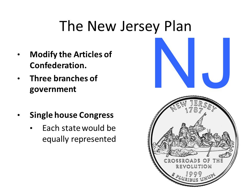 The New Jersey Plan Modify the Articles of Confederation. Three branches of government Single house Congress Each state would be equally represented N