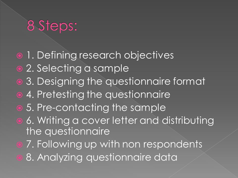  1. Defining research objectives  2. Selecting a sample  3.