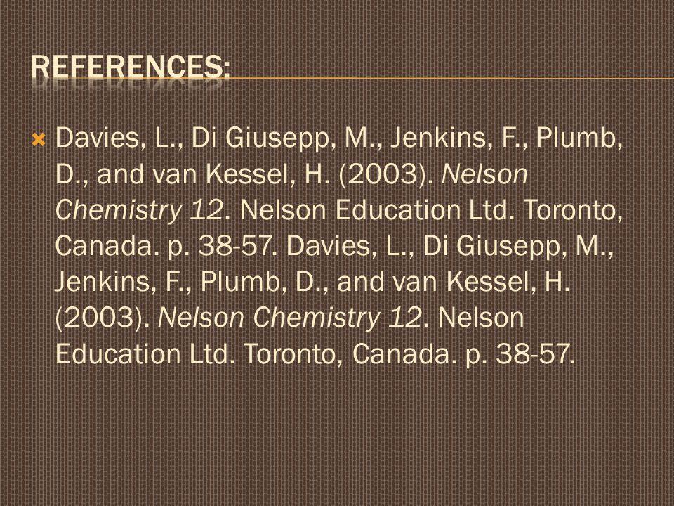 Davies, L., Di Giusepp, M., Jenkins, F., Plumb, D., and van Kessel, H.