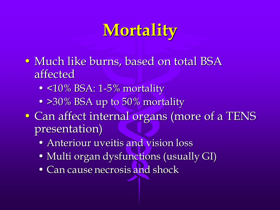 Mortality Much like burns, based on total BSA affectedMuch like burns, based on total BSA affected <10% BSA: 1-5% mortality<10% BSA: 1-5% mortality >30% BSA up to 50% mortality>30% BSA up to 50% mortality Can affect internal organs (more of a TENS presentation)Can affect internal organs (more of a TENS presentation) Anteriour uveitis and vision lossAnteriour uveitis and vision loss Multi organ dysfunctions (usually GI)Multi organ dysfunctions (usually GI) Can cause necrosis and shockCan cause necrosis and shock
