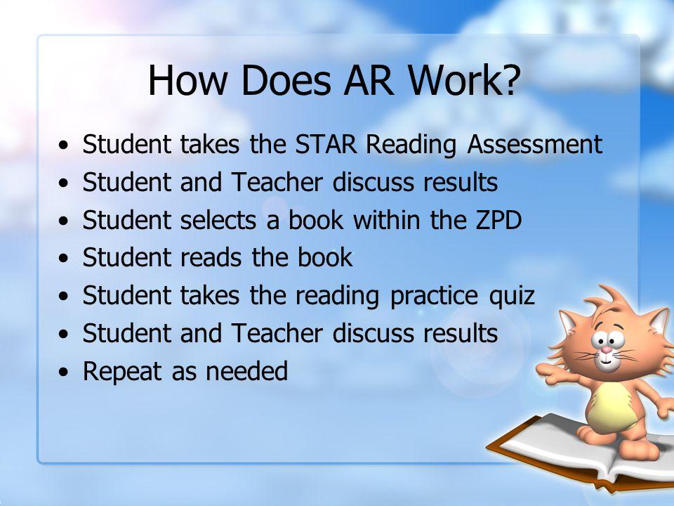 How Does AR Work.