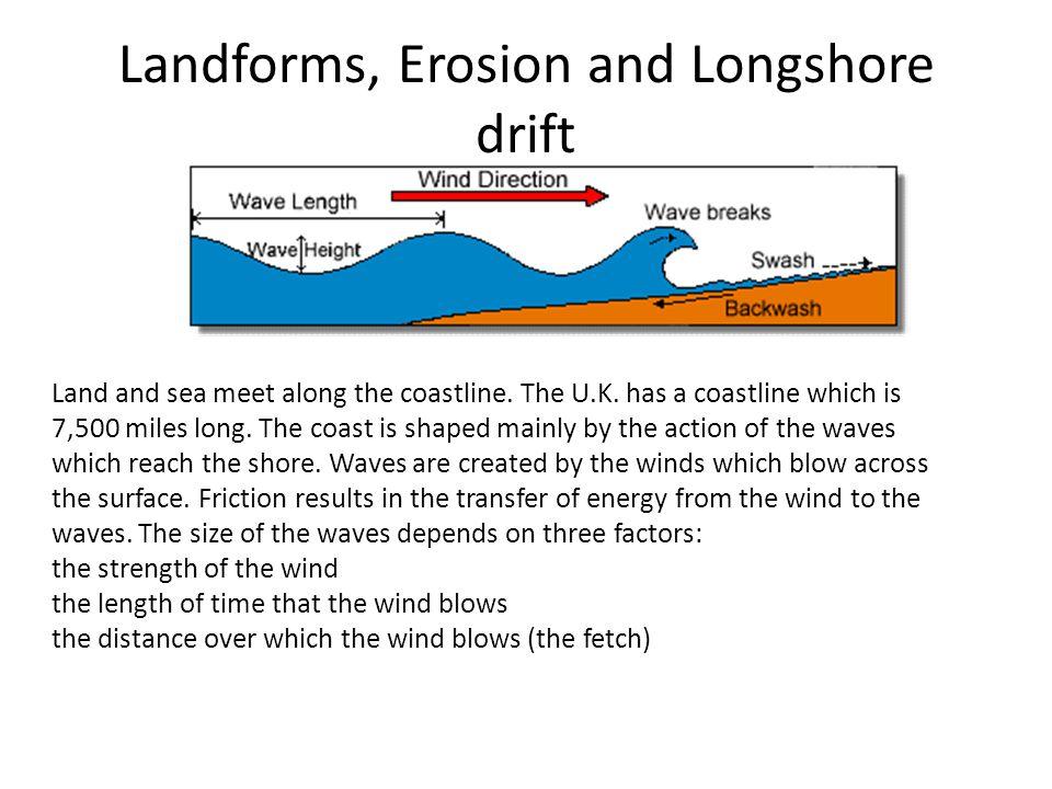 Landforms, Erosion and Longshore drift Land and sea meet along the coastline. The U.K. has a coastline which is 7,500 miles long. The coast is shaped