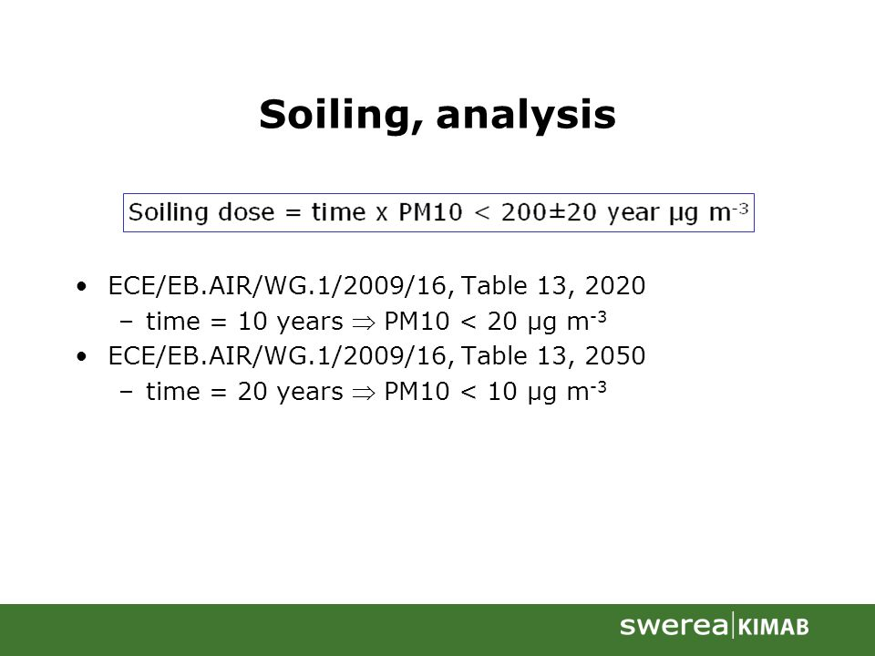 Soiling, analysis ECE/EB.AIR/WG.1/2009/16, Table 13, 2020 –time = 10 years  PM10 < 20 µg m -3 ECE/EB.AIR/WG.1/2009/16, Table 13, 2050 –time = 20 years  PM10 < 10 µg m -3