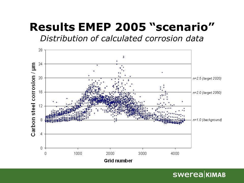 """Results EMEP 2005 """"scenario"""" Distribution of calculated corrosion data"""