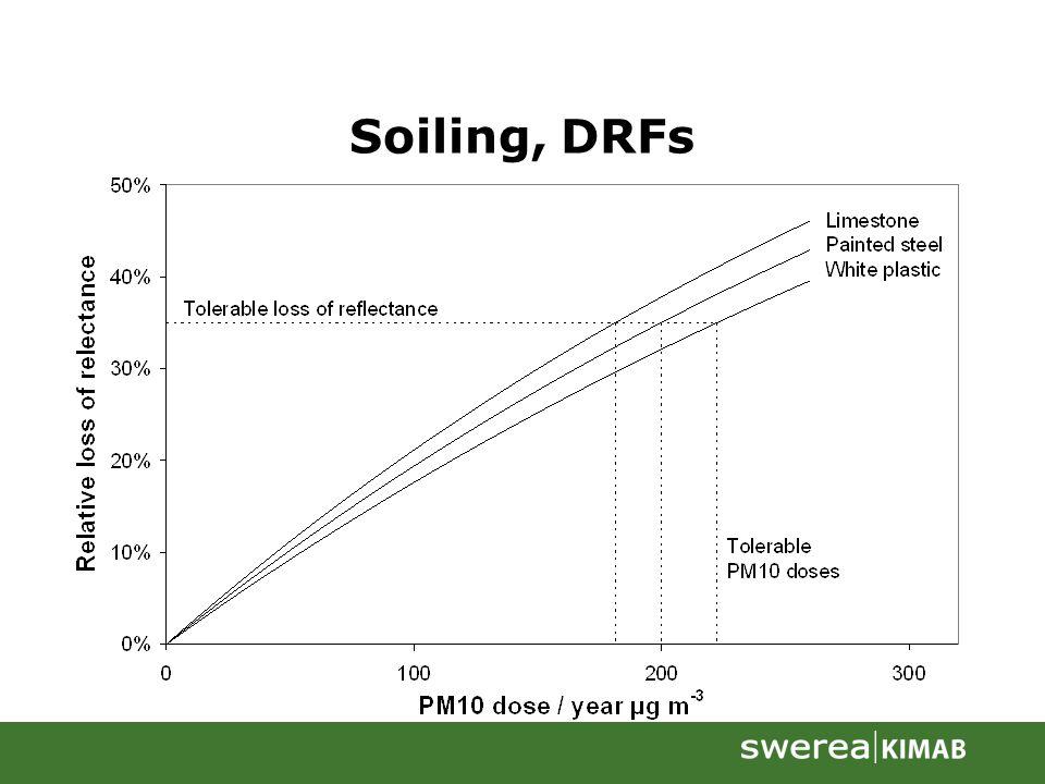 Soiling, DRFs