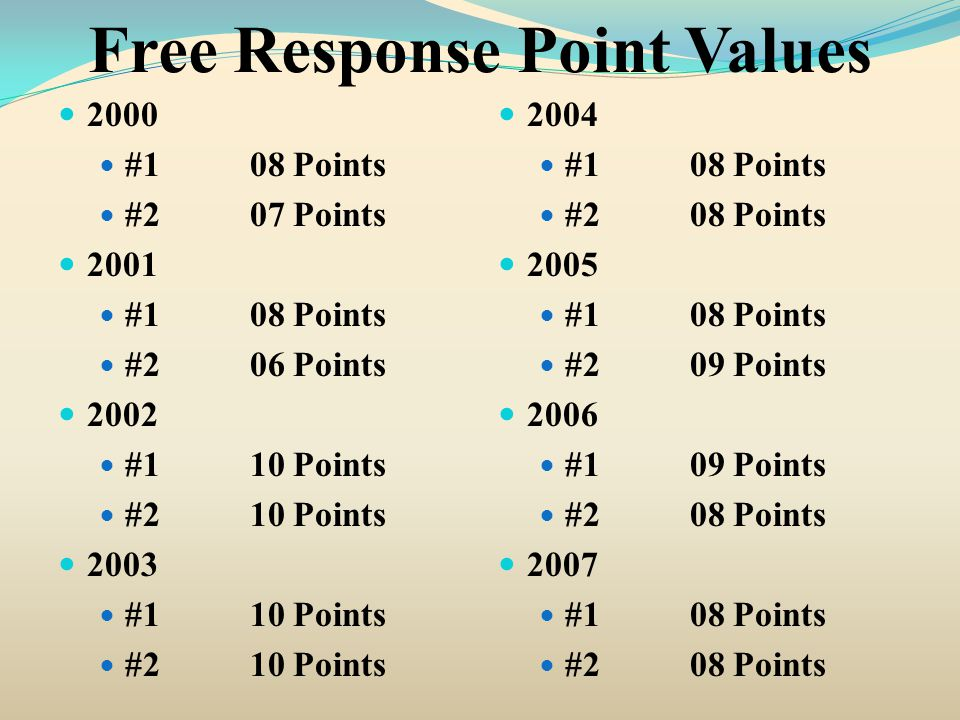 Free Response Point Values 2000 #108 Points #207 Points 2001 #108 Points #206 Points 2002 #110 Points #210 Points 2003 #110 Points #210 Points 2004 #1