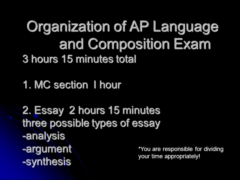 Organization of AP Language and Composition Exam 3 hours 15 minutes total 1. MC section I hour 2. Essay 2 hours 15 minutes three possible types of ess