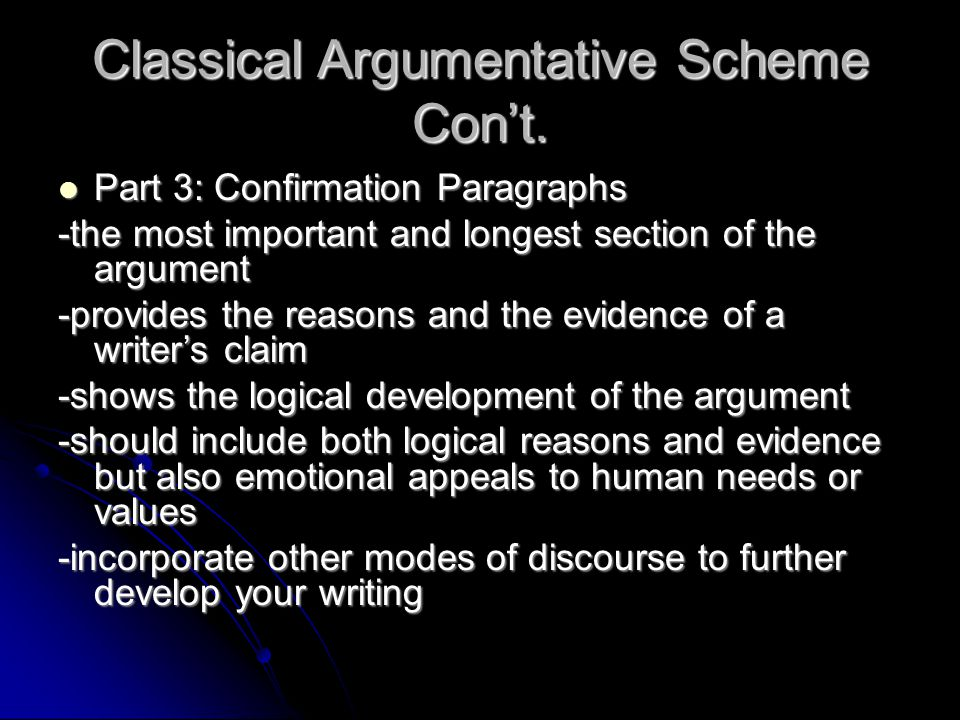 Classical Argumentative Scheme Con't. Part 3: Confirmation Paragraphs Part 3: Confirmation Paragraphs -the most important and longest section of the a