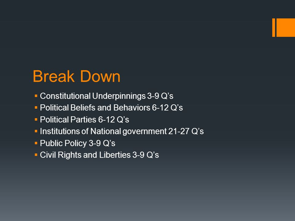 Break Down  Constitutional Underpinnings 3-9 Q's  Political Beliefs and Behaviors 6-12 Q's  Political Parties 6-12 Q's  Institutions of National g