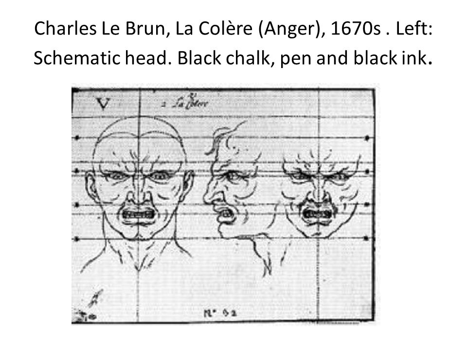 Charles Le Brun, La Colère (Anger), 1670s. Left: Schematic head. Black chalk, pen and black ink.