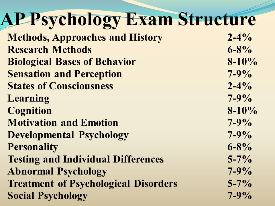 AP Psychology Exam Structure Methods, Approaches and History2-4% Research Methods6-8% Biological Bases of Behavior8-10% Sensation and Perception7-9% S