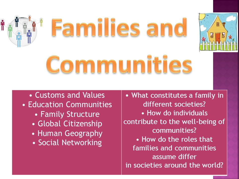 Customs and Values Education Communities Family Structure Global Citizenship Human Geography Social Networking What constitutes a family in different societies.