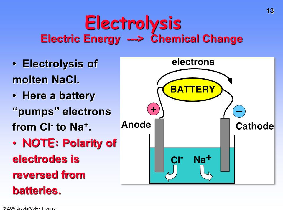 13 © 2006 Brooks/Cole - Thomson Electrolysis Electric Energy ---> Chemical Change Electrolysis of molten NaCl.