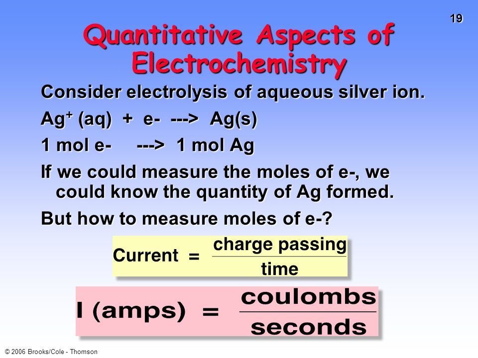 19 © 2006 Brooks/Cole - Thomson Quantitative Aspects of Electrochemistry Consider electrolysis of aqueous silver ion.