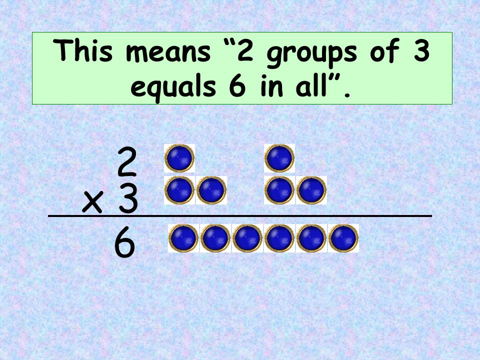 This means 2 groups of 3 equals 6 in all . x 3 2 6