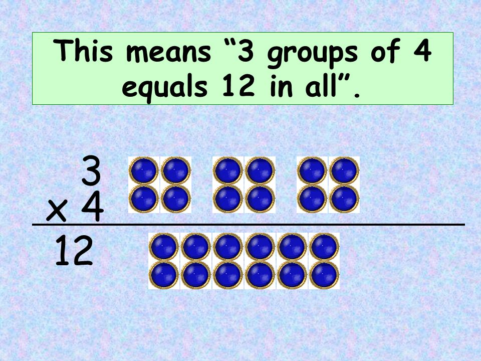 This means 4 groups of 3 equals 12 in all . x 3 4 12