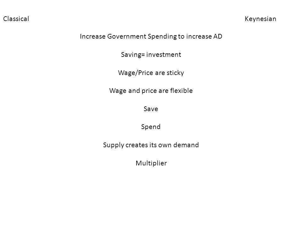 ClassicalKeynesian Increase Government Spending to increase AD Saving= investment Wage/Price are sticky Wage and price are flexible Save Spend Supply creates its own demand Multiplier