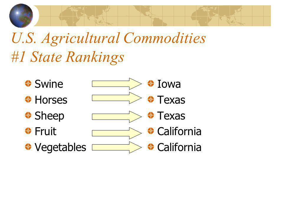 U.S. Agricultural Commodities #1 State Rankings Beef Dairy Broilers Eggs Turkeys Texas California Georgia Iowa Minnesota