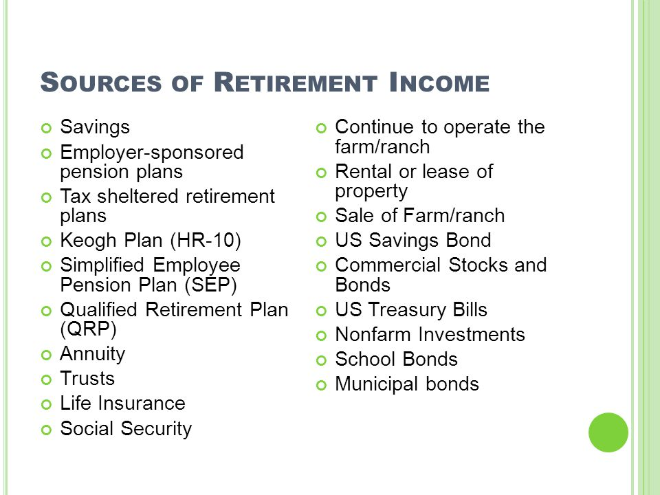 S OURCES OF R ETIREMENT I NCOME Savings Employer-sponsored pension plans Tax sheltered retirement plans Keogh Plan (HR-10) Simplified Employee Pension Plan (SEP) Qualified Retirement Plan (QRP) Annuity Trusts Life Insurance Social Security Continue to operate the farm/ranch Rental or lease of property Sale of Farm/ranch US Savings Bond Commercial Stocks and Bonds US Treasury Bills Nonfarm Investments School Bonds Municipal bonds