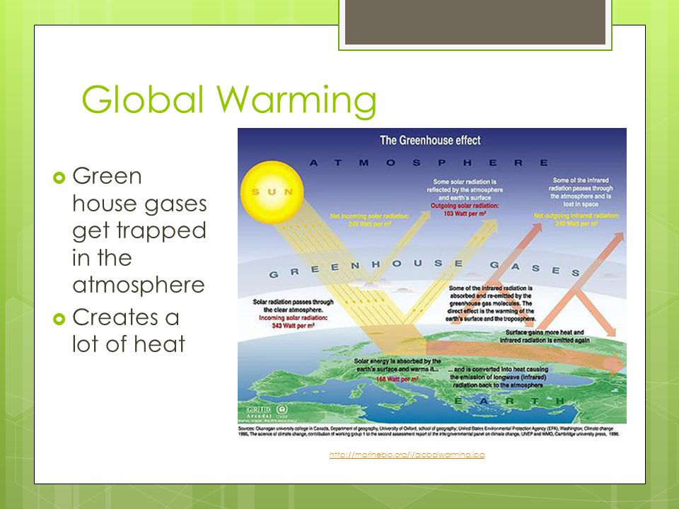 Global Warming  Green house gases get trapped in the atmosphere  Creates a lot of heat
