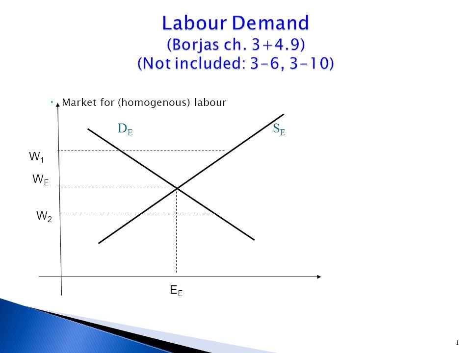 42 D1D1 D2D2 Inelastic supply Elastic supply