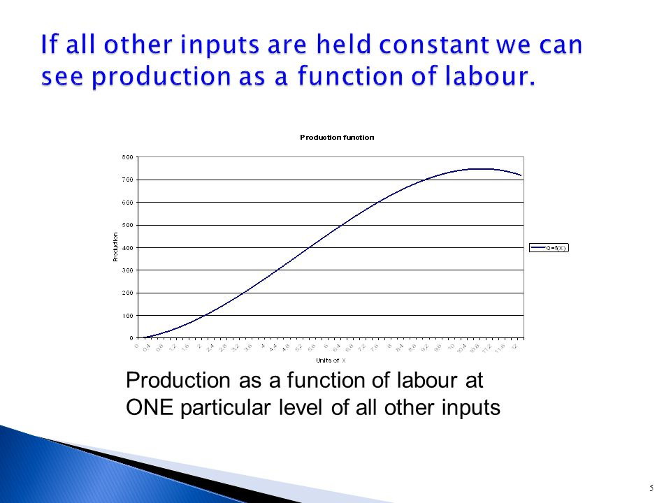 36  Empirical estimates of capital/labour substitution elasticities vary: ◦ For whole or large parts of economies 0-1, most often 0.4-0.8 ◦ Swedish estimates: wide range at different times and different industries and different for different groups of workers.