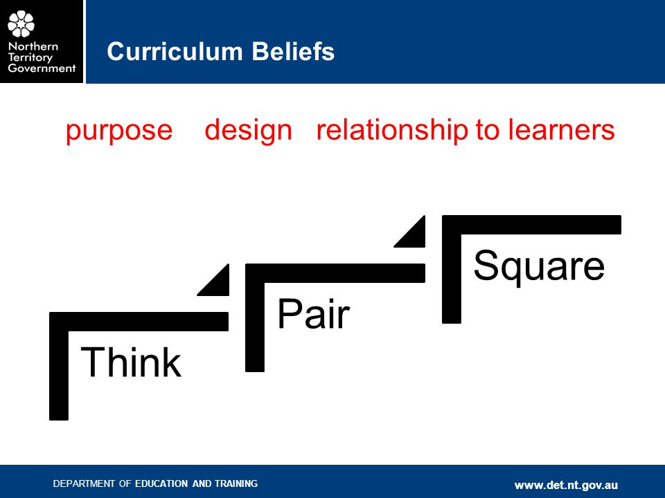 DEPARTMENT OF EDUCATION AND TRAINING www.det.nt.gov.au Curriculum Beliefs Think Pair Square purpose design relationship to learners