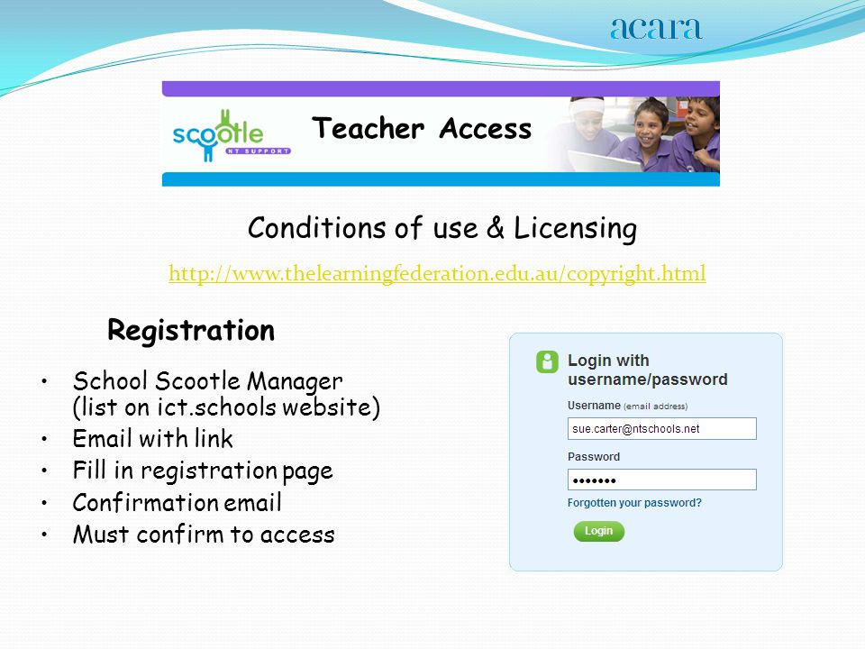 Conditions of use & Licensing http://www.thelearningfederation.edu.au/copyright.html Teacher Access School Scootle Manager (list on ict.schools website) Email with link Fill in registration page Confirmation email Must confirm to access Registration