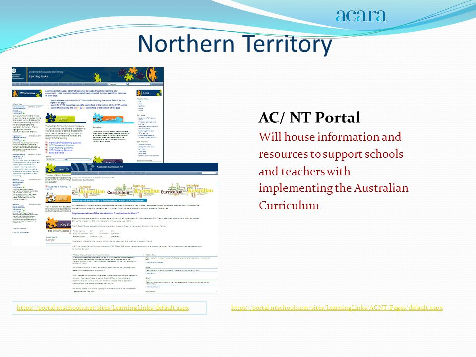 Northern Territory https://portal.ntschools.net/sites/LearningLinks/default.aspx https://portal.ntschools.net/sites/LearningLinks/ACNT/Pages/default.aspx AC/ NT Portal Will house information and resources to support schools and teachers with implementing the Australian Curriculum