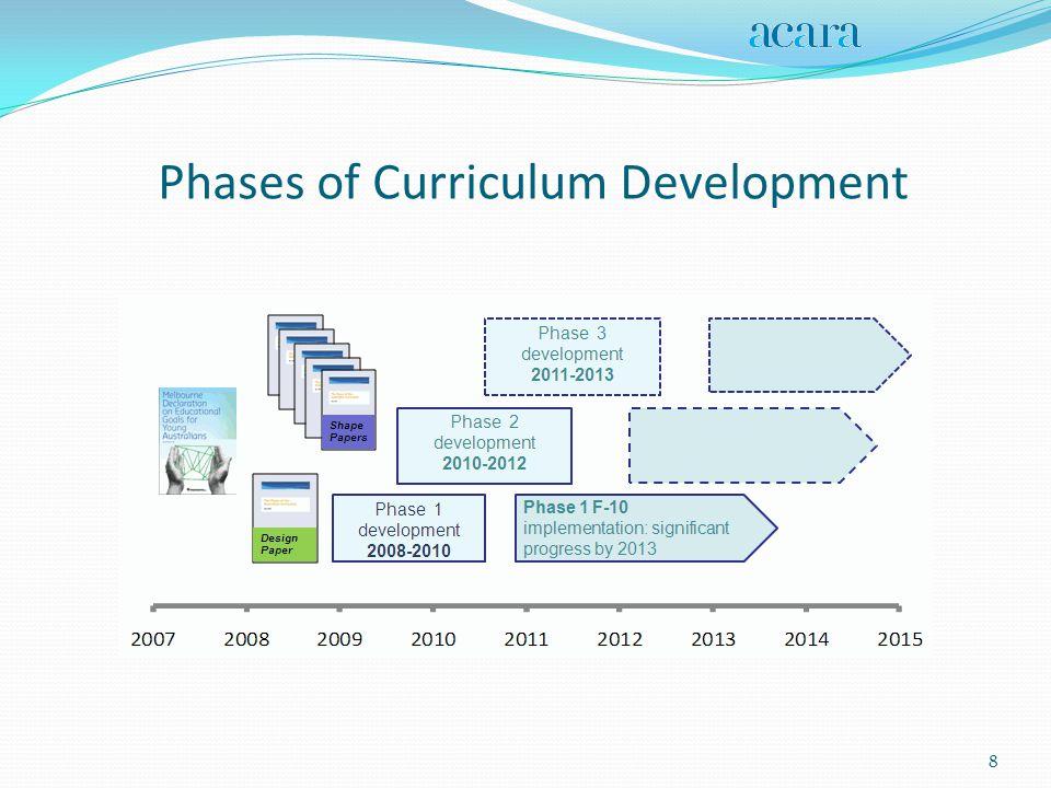 Australian Curriculum Information Materials