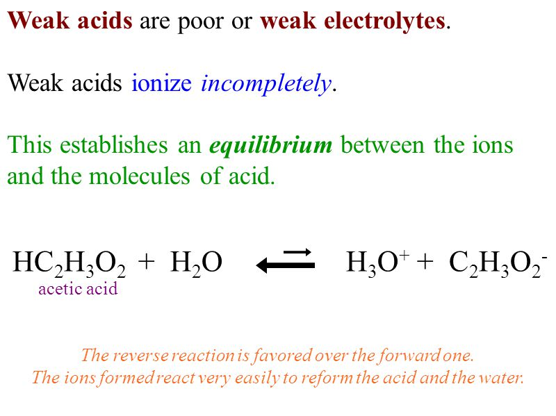 Weak acids are poor or weak electrolytes. Weak acids ionize incompletely. This establishes an equilibrium between the ions and the molecules of acid.