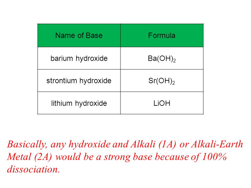 Basically, any hydroxide and Alkali (1A) or Alkali-Earth Metal (2A) would be a strong base because of 100% dissociation. Name of BaseFormula barium hy