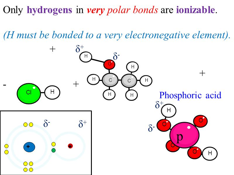 Only hydrogens in very polar bonds are ionizable. (H must be bonded to a very electronegative element). Phosphoric acid H O O H O O s p Cl H H O H H H