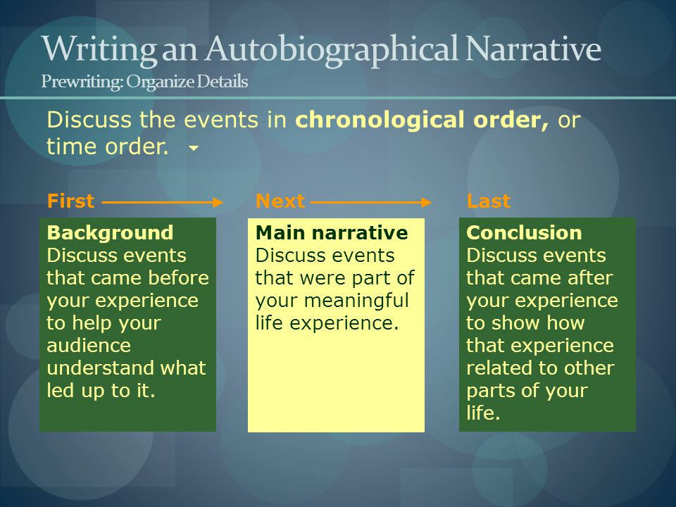 Discuss the events in chronological order, or time order.
