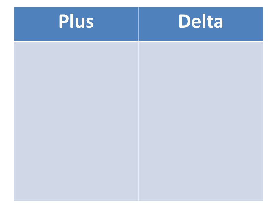 Plus/Delta PlusDelta