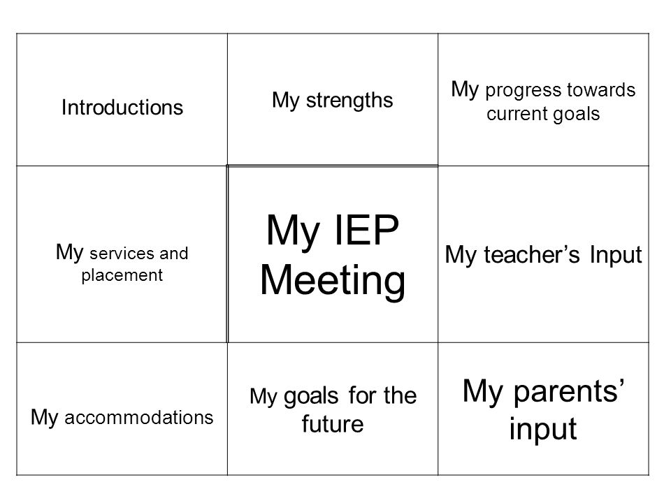 Introductions My strengths My progress towards current goals My services and placement My IEP Meeting My teacher's Input My accommodations My goals for the future My parents' input