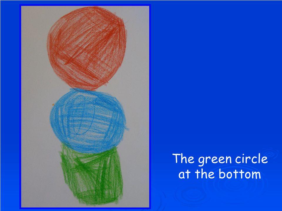 The green circle at the bottom