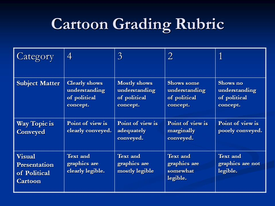 Cartoon Grading Rubric Category4321 Subject Matter Clearly shows understanding of political concept. Mostly shows understanding of political concept.