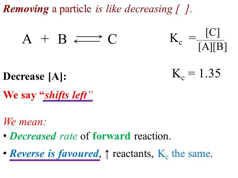 K c = [C] [A][B] BC A+ K c = 1.35 Removing a particle is like decreasing [ ].