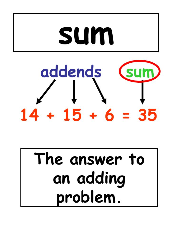 sum The answer to an adding problem. addends 14 + 15 + 6 = 35 sum