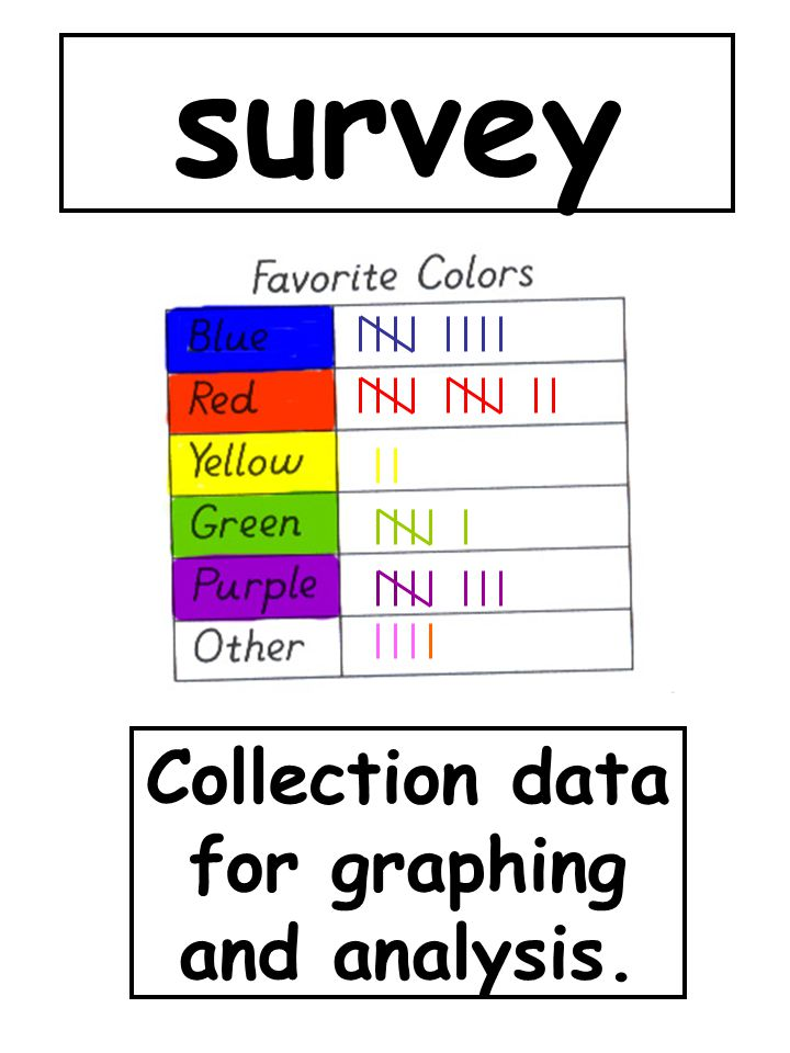 survey Collection data for graphing and analysis.