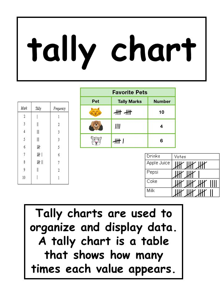 tally chart Tally charts are used to organize and display data. A tally chart is a table that shows how many times each value appears.