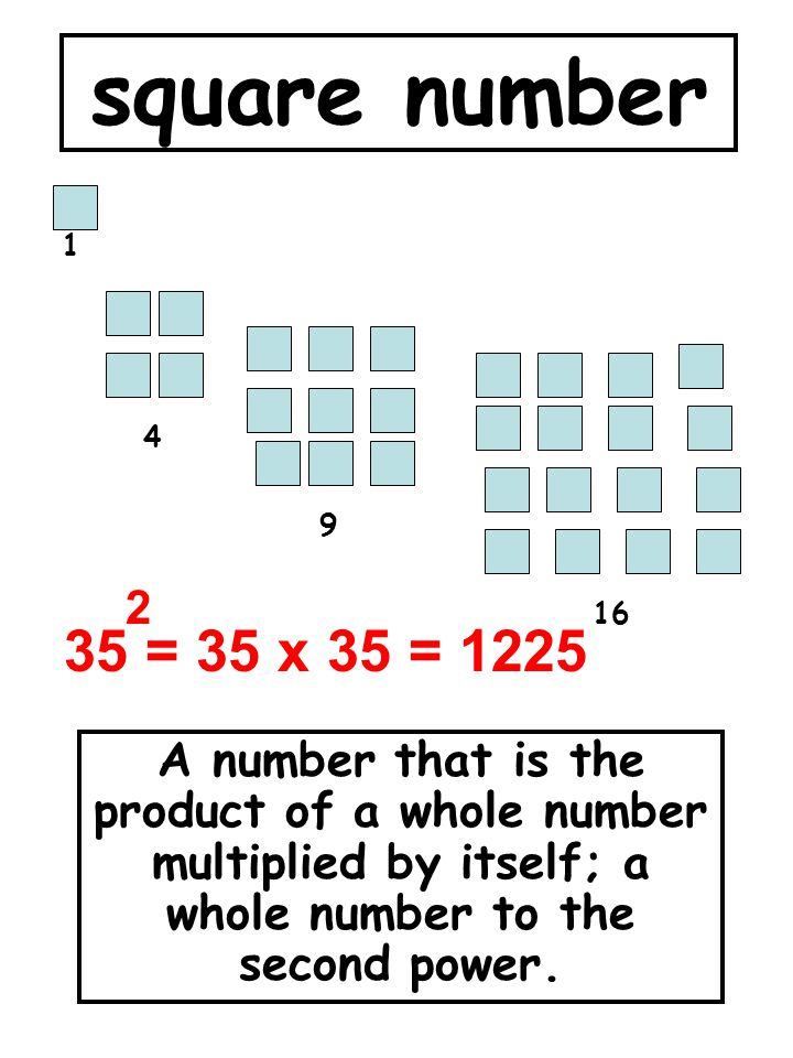 square number A number that is the product of a whole number multiplied by itself; a whole number to the second power. 1 4 9 16 35 = 35 x 35 = 1225 2